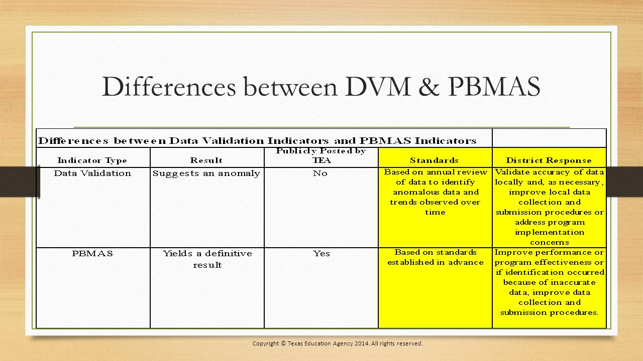 Differences between DVM & PBMAS Copyright © Texas Education Agency 2014. All rights reserved.