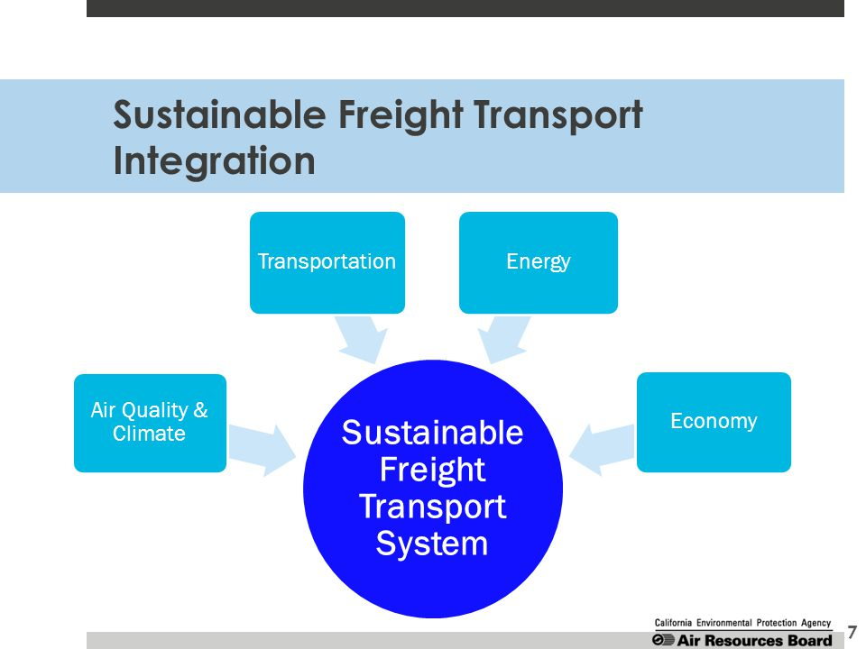 Sustainable Freight Transport Integration 7 Sustainable Freight Transport System Air Quality & Climate TransportationEnergy Economy