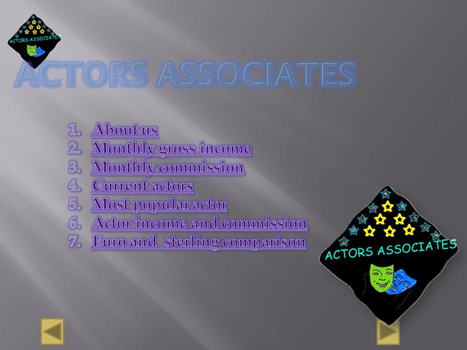 Actors Associates is an acting agency in Belfast for local actors.