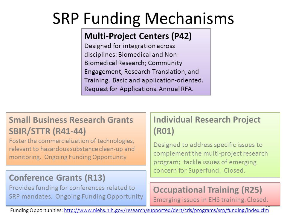 SRP Funding Mechanisms Multi-Project Centers (P42) Designed for integration across disciplines: Biomedical and Non- Biomedical Research; Community Engagement, Research Translation, and Training.