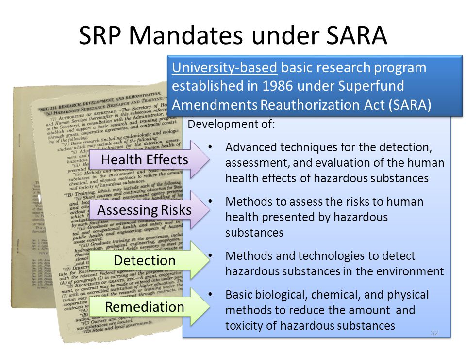 SRP Mandates under SARA Development of: Advanced techniques for the detection, assessment, and evaluation of the human health effects of hazardous substances Methods to assess the risks to human health presented by hazardous substances Methods and technologies to detect hazardous substances in the environment Basic biological, chemical, and physical methods to reduce the amount and toxicity of hazardous substances Development of: Advanced techniques for the detection, assessment, and evaluation of the human health effects of hazardous substances Methods to assess the risks to human health presented by hazardous substances Methods and technologies to detect hazardous substances in the environment Basic biological, chemical, and physical methods to reduce the amount and toxicity of hazardous substances 32 University-based basic research program established in 1986 under Superfund Amendments Reauthorization Act (SARA) Health Effects Assessing Risks Detection Remediation