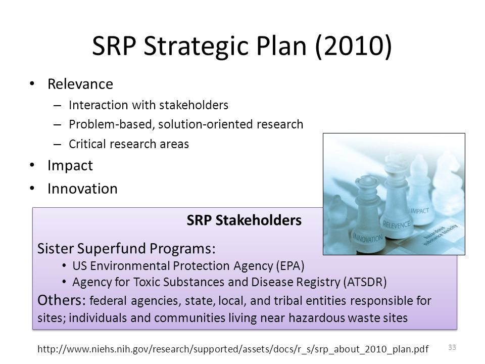 SRP Strategic Plan (2010) Relevance – Interaction with stakeholders – Problem-based, solution-oriented research – Critical research areas Impact Innovation http://www.niehs.nih.gov/research/supported/assets/docs/r_s/srp_about_2010_plan.pdf SRP Stakeholders Sister Superfund Programs: US Environmental Protection Agency (EPA) Agency for Toxic Substances and Disease Registry (ATSDR) Others: federal agencies, state, local, and tribal entities responsible for sites; individuals and communities living near hazardous waste sites SRP Stakeholders Sister Superfund Programs: US Environmental Protection Agency (EPA) Agency for Toxic Substances and Disease Registry (ATSDR) Others: federal agencies, state, local, and tribal entities responsible for sites; individuals and communities living near hazardous waste sites 33