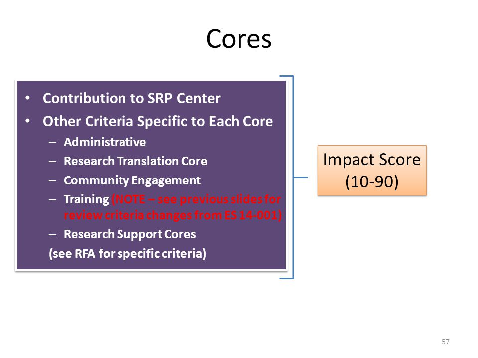 Cores Contribution to SRP Center Other Criteria Specific to Each Core – Administrative – Research Translation Core – Community Engagement – Training (NOTE – see previous slides for review criteria changes from ES 14-001) – Research Support Cores (see RFA for specific criteria) Impact Score (10-90) Impact Score (10-90) 57