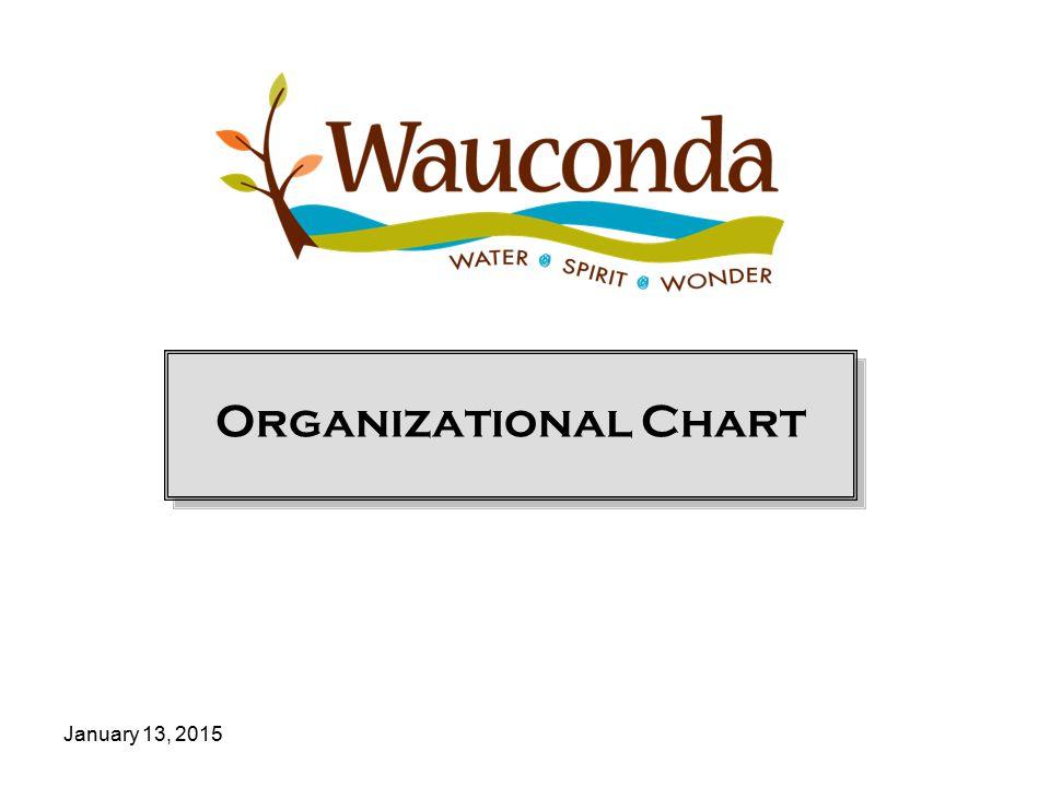 January 13, 2015 Organizational Chart