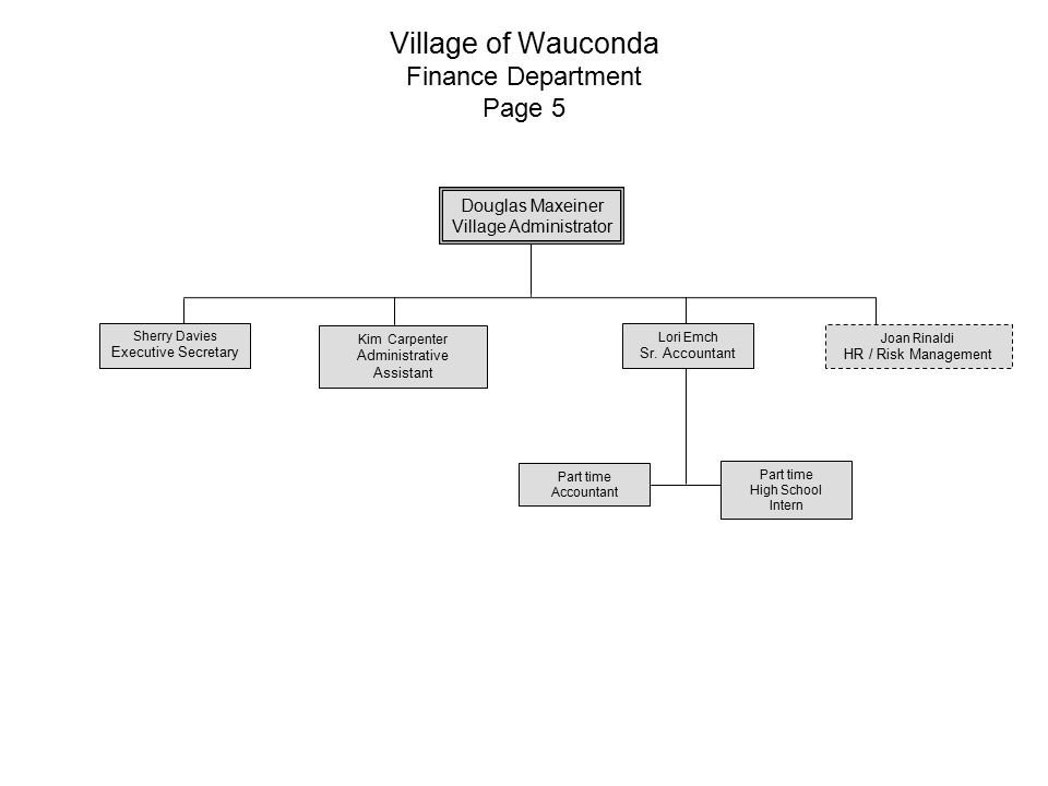 Village of Wauconda Finance Department Page 5 Lori Emch Sr. Accountant Kim Carpenter Administrative Assistant Sherry Davies Executive Secretary Dougla