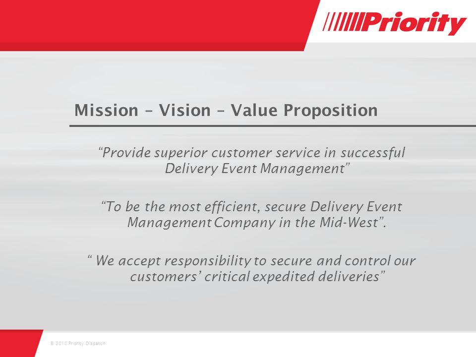 © 2010 Priority Dispatch Priority Dispatch, Inc.