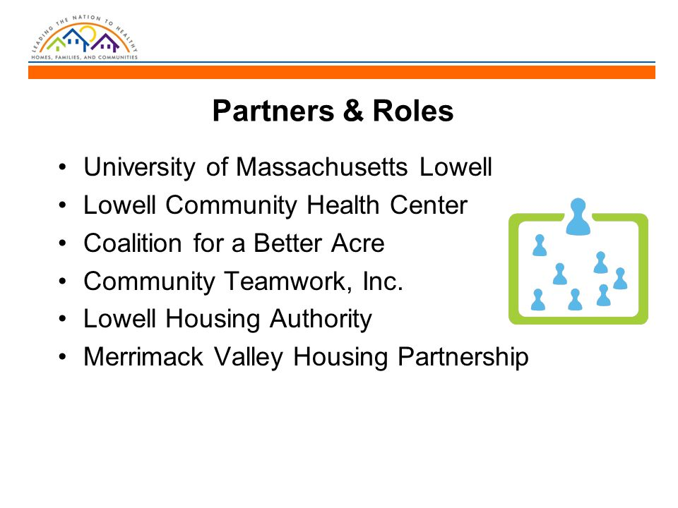 Partners & Roles University of Massachusetts Lowell Lowell Community Health Center Coalition for a Better Acre Community Teamwork, Inc.