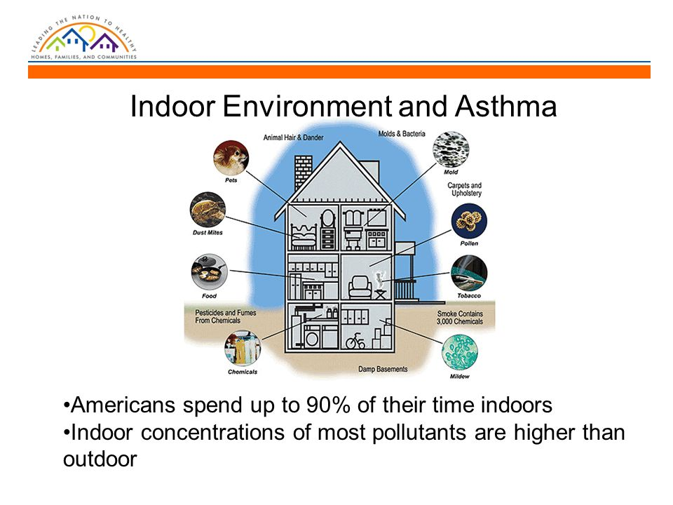 Americans spend up to 90% of their time indoors Indoor concentrations of most pollutants are higher than outdoor Indoor Environment and Asthma