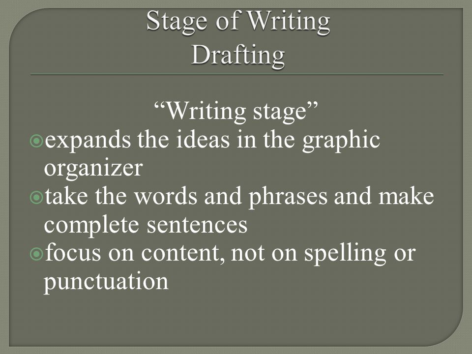 """Writing stage""  expands the ideas in the graphic organizer  take the words and phrases and make complete sentences  focus on content, not on spell"