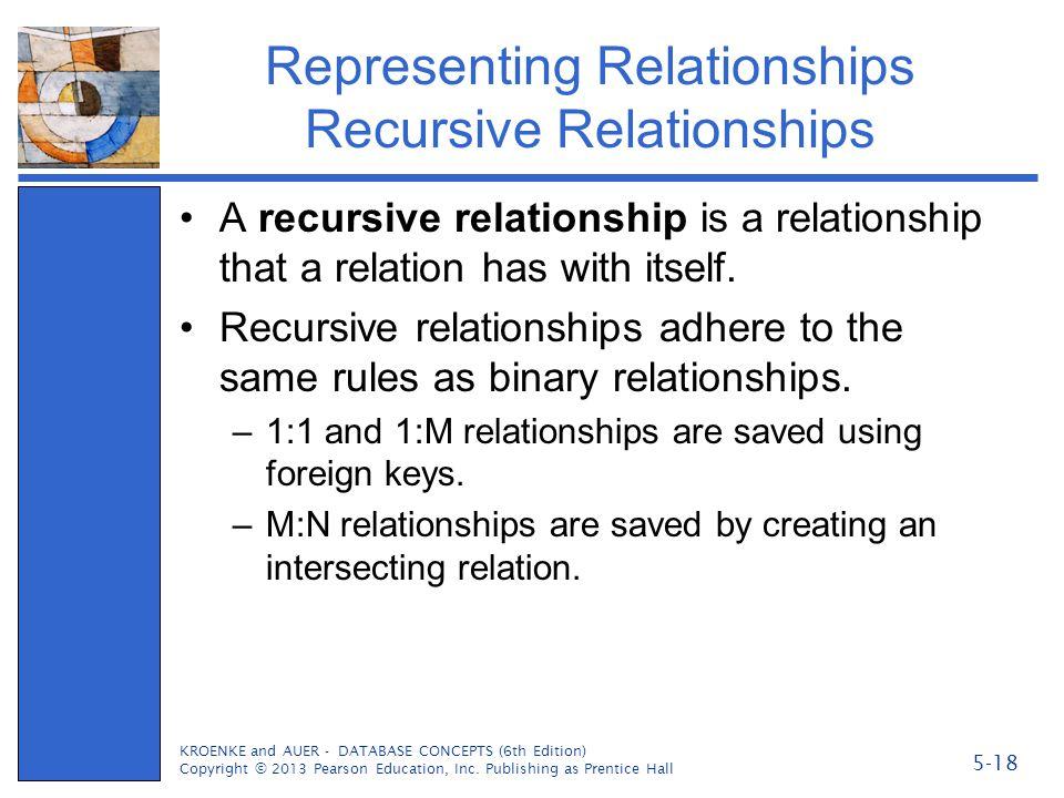 Representing Relationships Recursive Relationships A recursive relationship is a relationship that a relation has with itself. Recursive relationships
