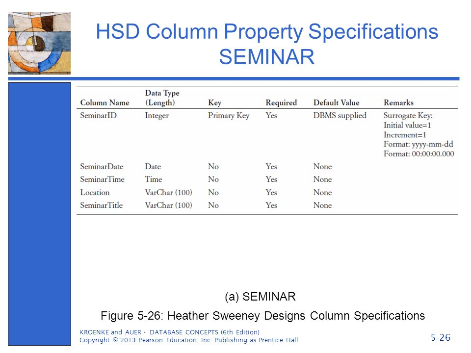 HSD Column Property Specifications SEMINAR KROENKE and AUER - DATABASE CONCEPTS (6th Edition) Copyright © 2013 Pearson Education, Inc. Publishing as P