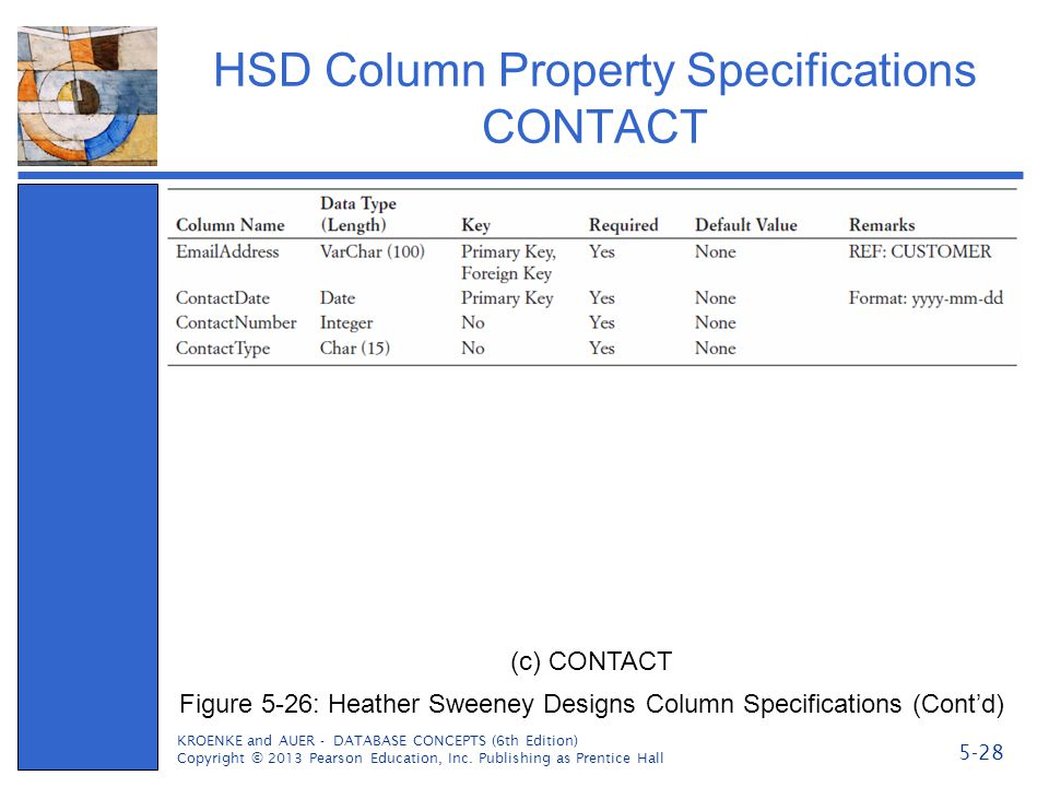 HSD Column Property Specifications CONTACT KROENKE and AUER - DATABASE CONCEPTS (6th Edition) Copyright © 2013 Pearson Education, Inc. Publishing as P