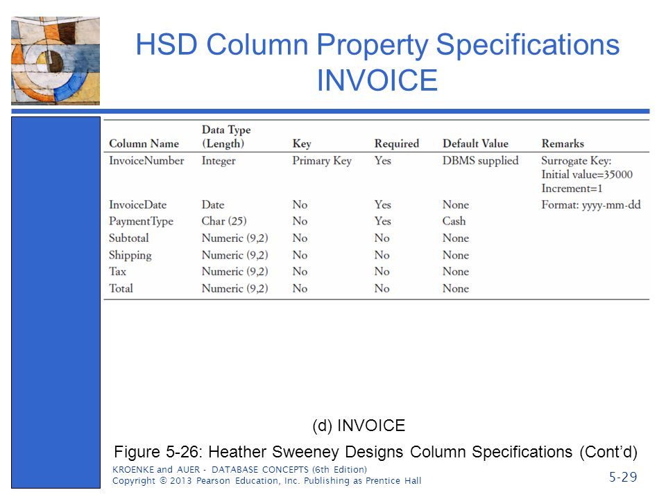HSD Column Property Specifications INVOICE KROENKE and AUER - DATABASE CONCEPTS (6th Edition) Copyright © 2013 Pearson Education, Inc. Publishing as P