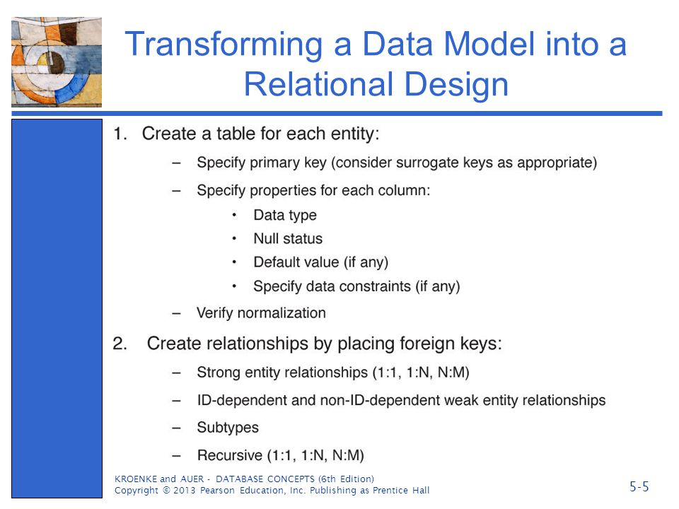 Transforming a Data Model into a Relational Design KROENKE and AUER - DATABASE CONCEPTS (6th Edition) Copyright © 2013 Pearson Education, Inc. Publish