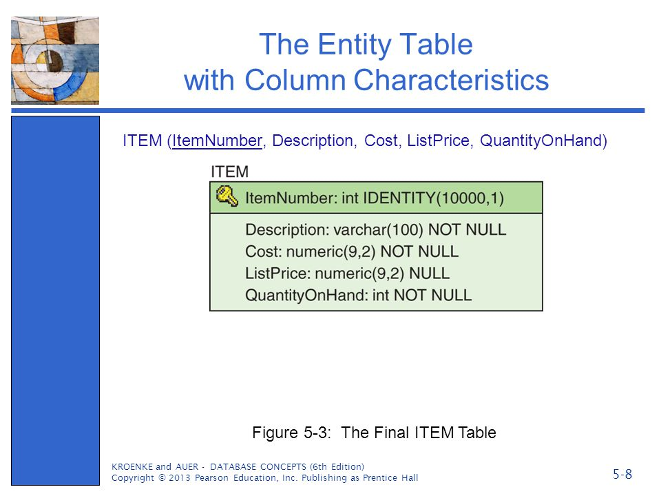 The Entity Table with Column Characteristics ITEM (ItemNumber, Description, Cost, ListPrice, QuantityOnHand) KROENKE and AUER - DATABASE CONCEPTS (6th