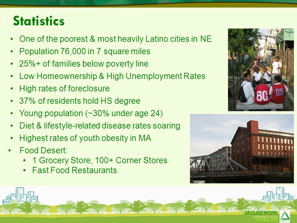Statistics One of the poorest & most heavily Latino cities in NE Population 76,000 in 7 square miles 25%+ of families below poverty line Low Homeownership & High Unemployment Rates High rates of foreclosure 37% of residents hold HS degree Young population (~30% under age 24) Diet & lifestyle-related disease rates soaring Highest rates of youth obesity in MA Food Desert: 1 Grocery Store, 100+ Corner Stores Fast Food Restaurants