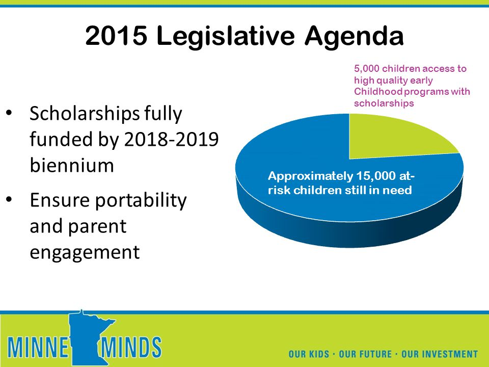 2015 Legislative Agenda Scholarships fully funded by 2018-2019 biennium Ensure portability and parent engagement 5,000 children access to high quality early Childhood programs with scholarships Approximately 15,000 at- risk children still in need