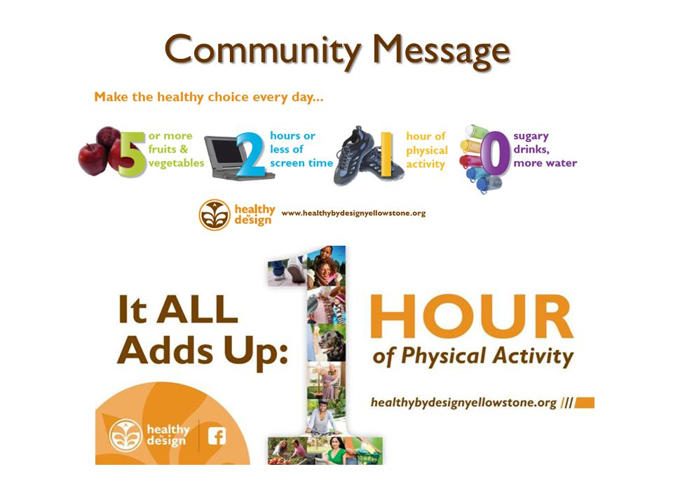 Community Message