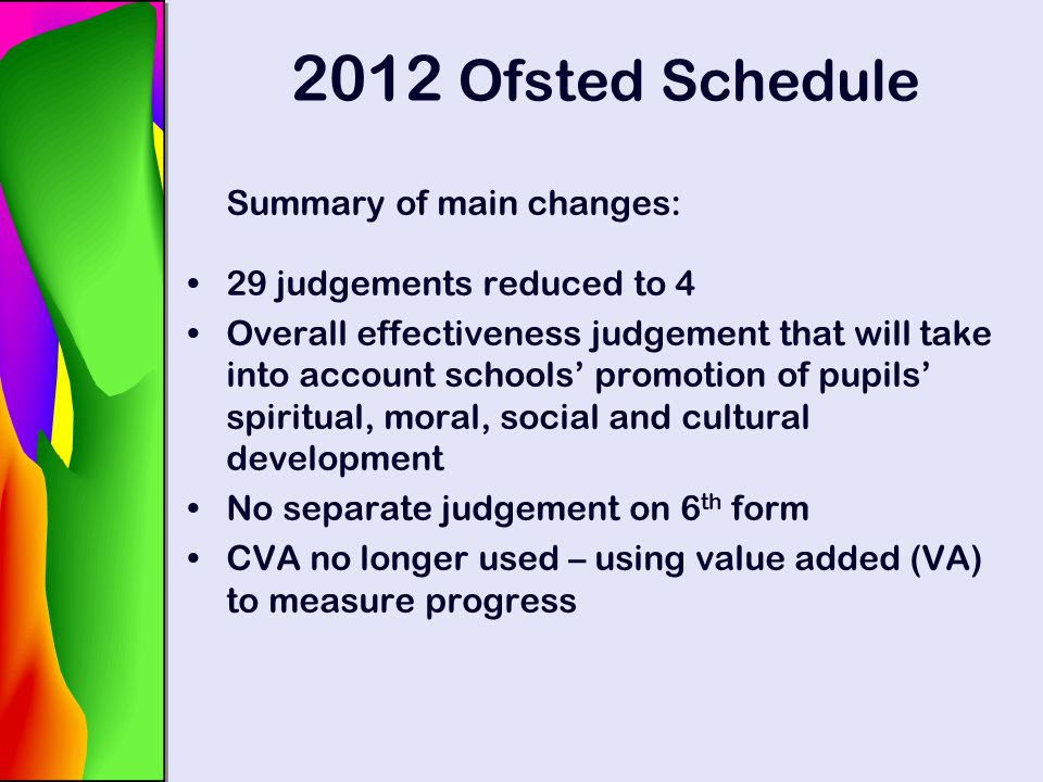 2012 Ofsted Schedule Summary of main changes: 29 judgements reduced to 4 Overall effectiveness judgement that will take into account schools' promotio