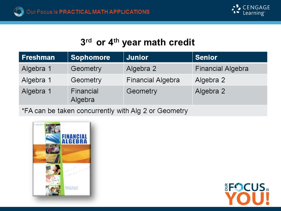 Our Focus Is PRACTICAL MATH APPLICATIONS Financial Algebra FreshmanSophomoreJuniorSenior Algebra 1GeometryAlgebra 2Financial Algebra Algebra 1GeometryFinancial AlgebraAlgebra 2 Algebra 1Financial Algebra GeometryAlgebra 2 *FA can be taken concurrently with Alg 2 or Geometry 3 rd or 4 th year math credit