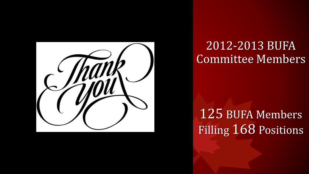 2012-2013 BUFA Committee Members 125 BUFA Members Filling 168 Positions