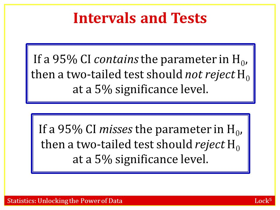 Statistics: Unlocking the Power of Data Lock 5 Intervals and Tests If a 95% CI misses the parameter in H 0, then a two-tailed test should reject H 0 a