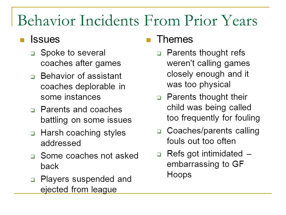 Behavior Incidents From Prior Years Issues  Spoke to several coaches after games  Behavior of assistant coaches deplorable in some instances  Parents and coaches battling on some issues  Harsh coaching styles addressed  Some coaches not asked back  Players suspended and ejected from league Themes  Parents thought refs weren t calling games closely enough and it was too physical  Parents thought their child was being called too frequently for fouling  Coaches/parents calling fouls out too often  Refs got intimidated – embarrassing to GF Hoops
