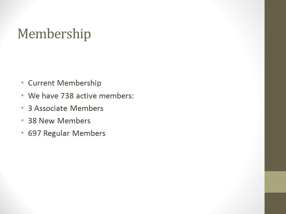 Membership Current Membership We have 738 active members: 3 Associate Members 38 New Members 697 Regular Members