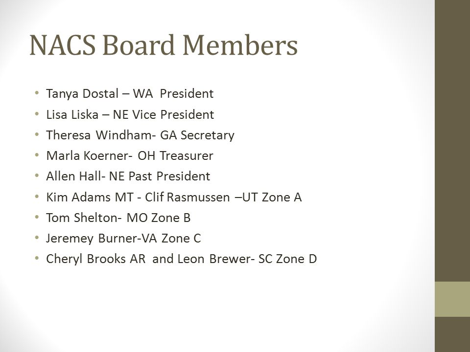 NACS Board Members Tanya Dostal – WA President Lisa Liska – NE Vice President Theresa Windham- GA Secretary Marla Koerner- OH Treasurer Allen Hall- NE Past President Kim Adams MT - Clif Rasmussen –UT Zone A Tom Shelton- MO Zone B Jeremey Burner-VA Zone C Cheryl Brooks AR and Leon Brewer- SC Zone D