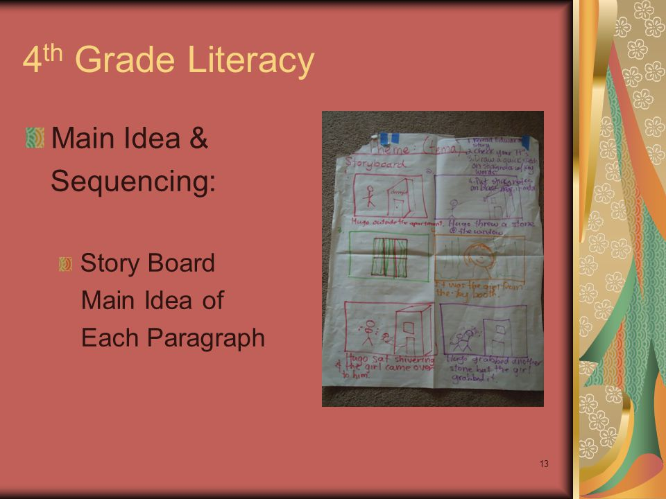 13 4 th Grade Literacy Main Idea & Sequencing: Story Board Main Idea of Each Paragraph