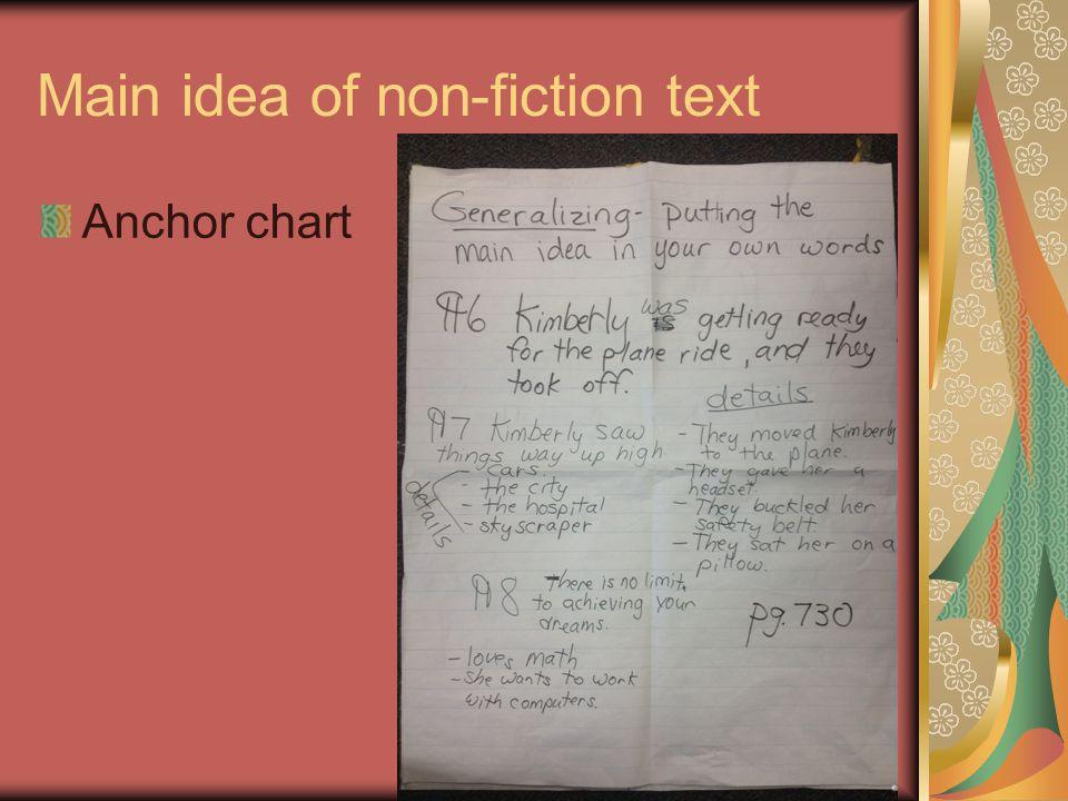 Main idea of non-fiction text Anchor chart 15