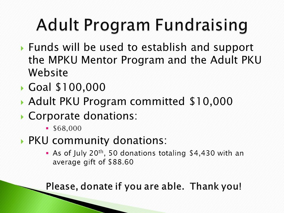  Funds will be used to establish and support the MPKU Mentor Program and the Adult PKU Website  Goal $100,000  Adult PKU Program committed $10,000  Corporate donations:  $68,000  PKU community donations:  As of July 20 th, 50 donations totaling $4,430 with an average gift of $88.60 Please, donate if you are able.