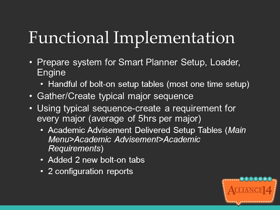 Functional Implementation Prepare system for Smart Planner Setup, Loader, EnginePrepare system for Smart Planner Setup, Loader, Engine Handful of bolt