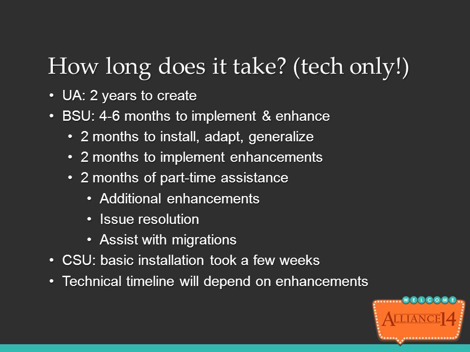 UA: 2 years to createUA: 2 years to create BSU: 4-6 months to implement & enhanceBSU: 4-6 months to implement & enhance 2 months to install, adapt, ge