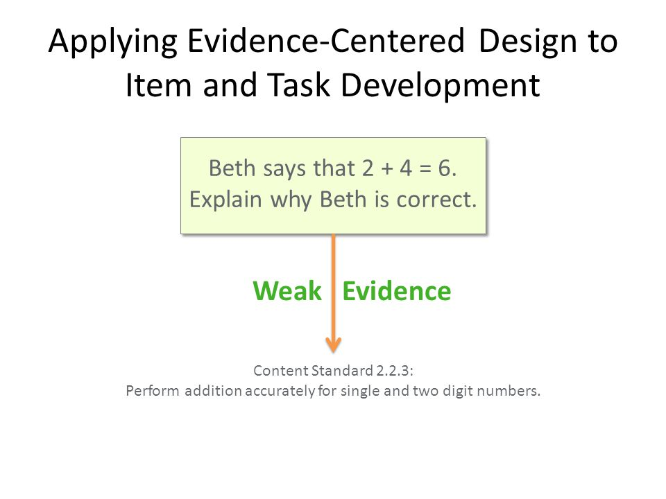 Applying Evidence-Centered Design to Item and Task Development Beth says that 2 + 4 = 6.