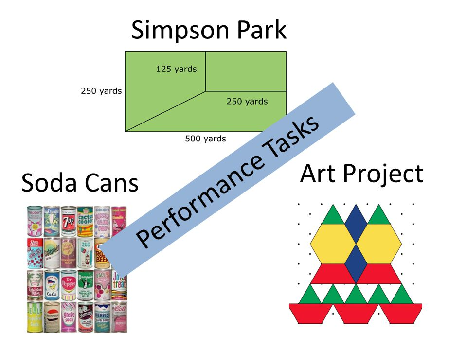 Simpson Park Art Project Soda Cans Performance Tasks