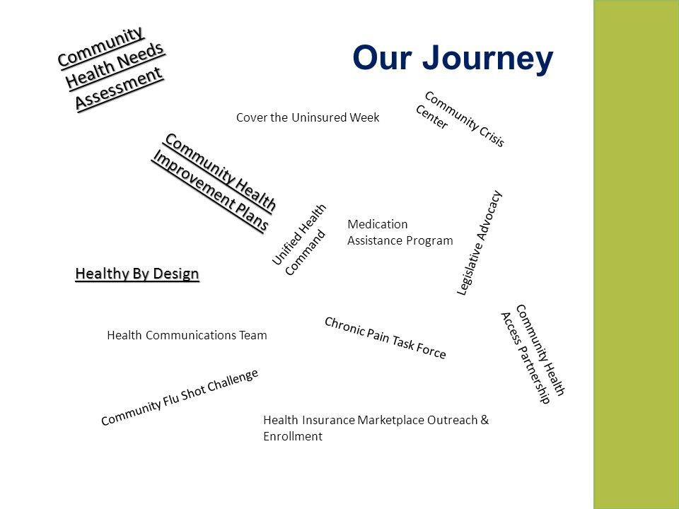 Our Journey Community Health Needs Assessment Community Crisis Center Medication Assistance Program Unified Health Command Healthy By Design Health Communications Team Community Flu Shot Challenge Chronic Pain Task Force Legislative Advocacy Community Health Access Partnership Cover the Uninsured Week Health Insurance Marketplace Outreach & Enrollment Community Health Improvement Plans
