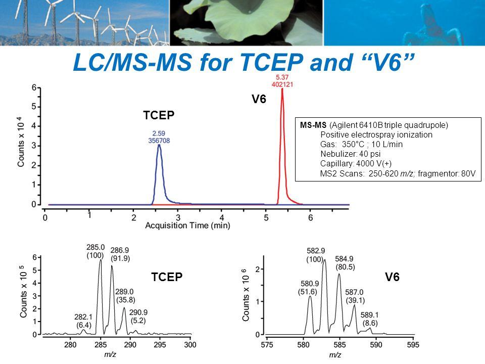 LC/MS-MS for TCEP and V6 TCEP V6 TCEPV6 MS-MS (Agilent 6410B triple quadrupole) Positive electrospray ionization Gas: 350°C ; 10 L/min Nebulizer: 40 psi Capillary: 4000 V(+) MS2 Scans: 250-620 m/z; fragmentor: 80V