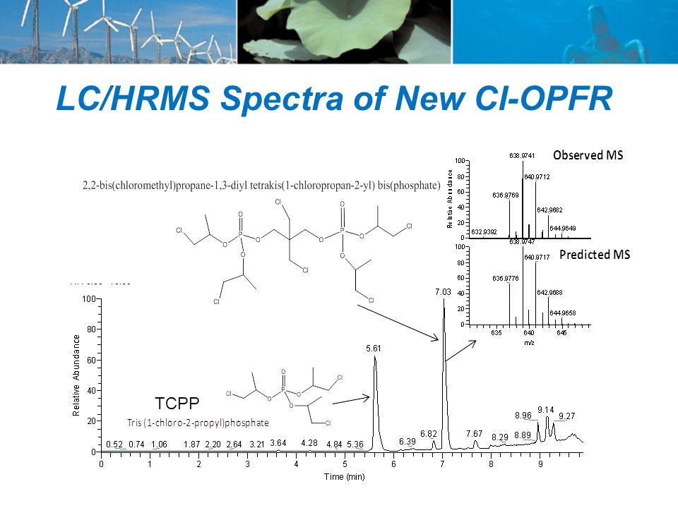LC/HRMS Spectra of New Cl-OPFR TCPP
