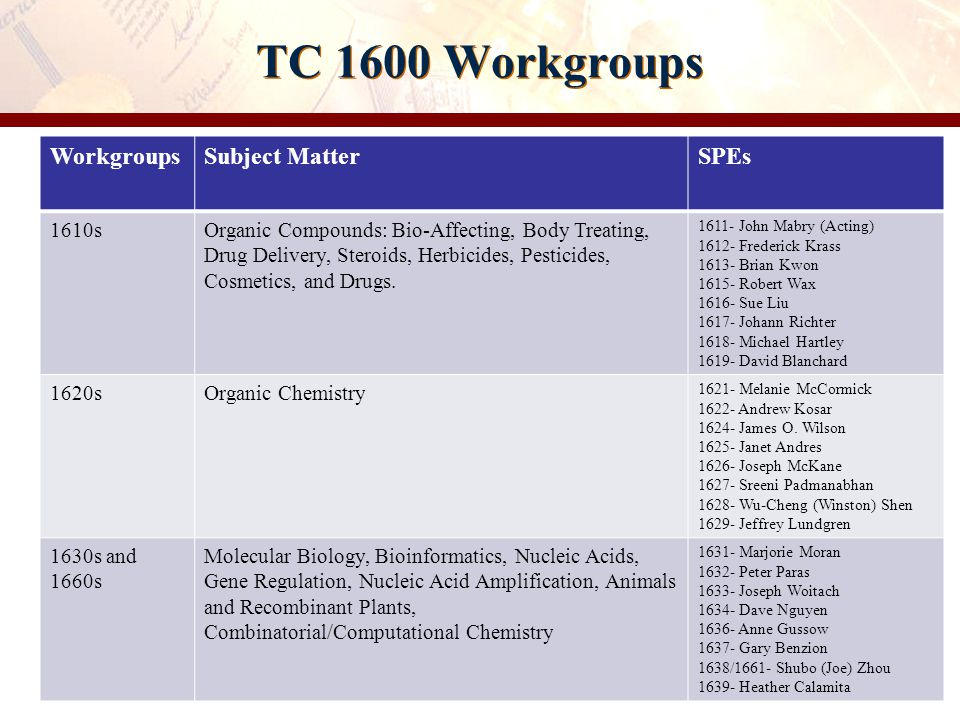 TC 1600 Workgroups WorkgroupsSubject MatterSPEs 1610sOrganic Compounds: Bio-Affecting, Body Treating, Drug Delivery, Steroids, Herbicides, Pesticides,