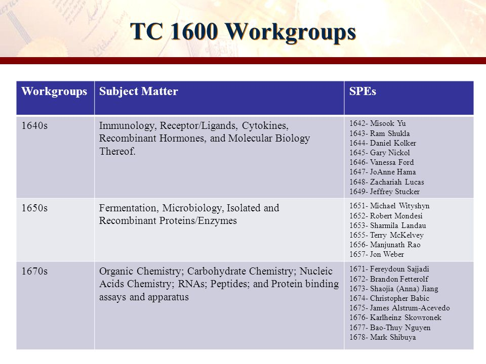 TC 1600 Workgroups WorkgroupsSubject MatterSPEs 1640sImmunology, Receptor/Ligands, Cytokines, Recombinant Hormones, and Molecular Biology Thereof. 164