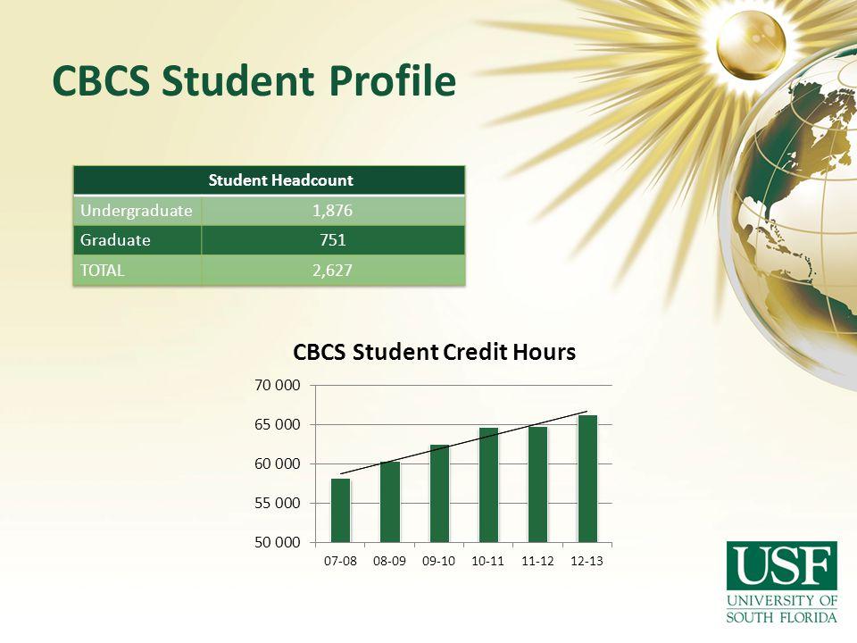 CBCS Student Profile