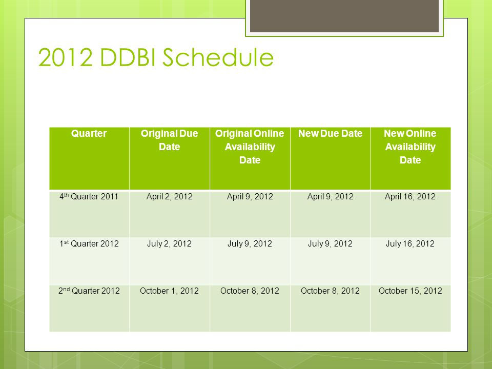 2012 DDBI Schedule Quarter Original Due Date Original Online Availability Date New Due Date New Online Availability Date 4 th Quarter 2011April 2, 2012April 9, 2012 April 16, 2012 1 st Quarter 2012July 2, 2012July 9, 2012 July 16, 2012 2 nd Quarter 2012October 1, 2012October 8, 2012 October 15, 2012