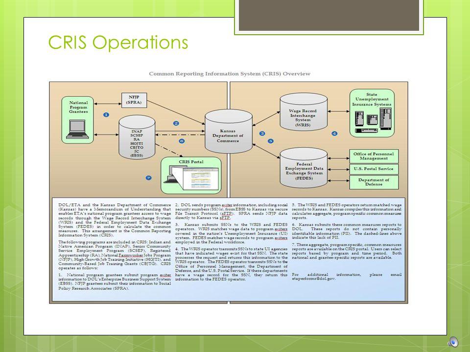 CRIS Operations