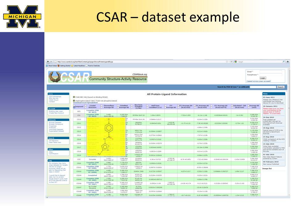 CSAR – dataset example