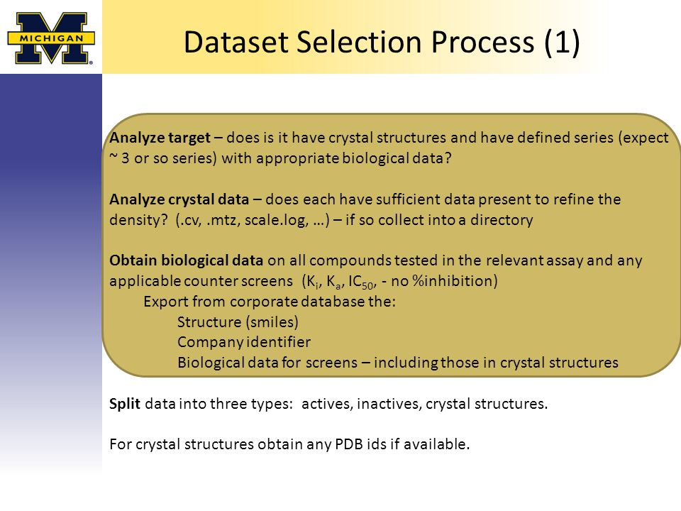 Dataset Selection Process (1) Analyze target – does is it have crystal structures and have defined series (expect ~ 3 or so series) with appropriate biological data.