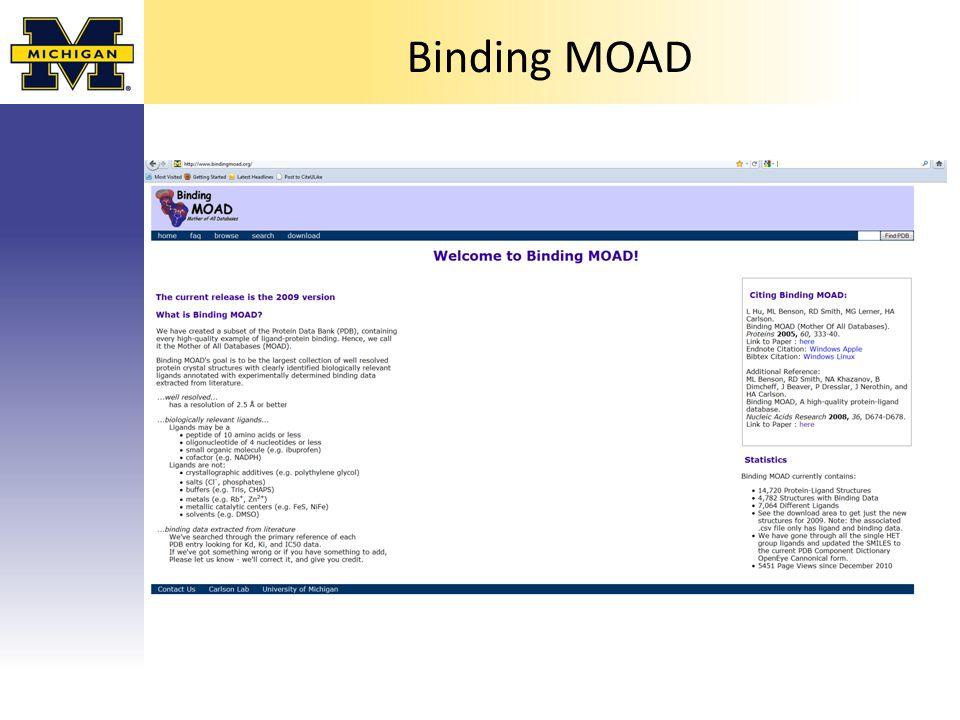 Binding MOAD