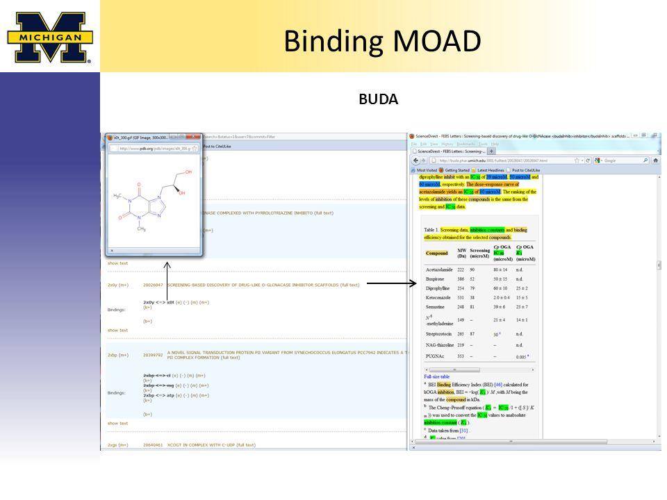 Binding MOAD BUDA