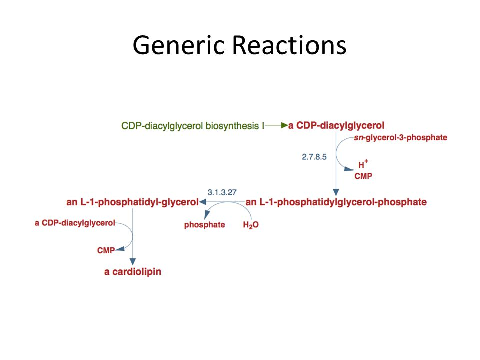 Generic Reactions
