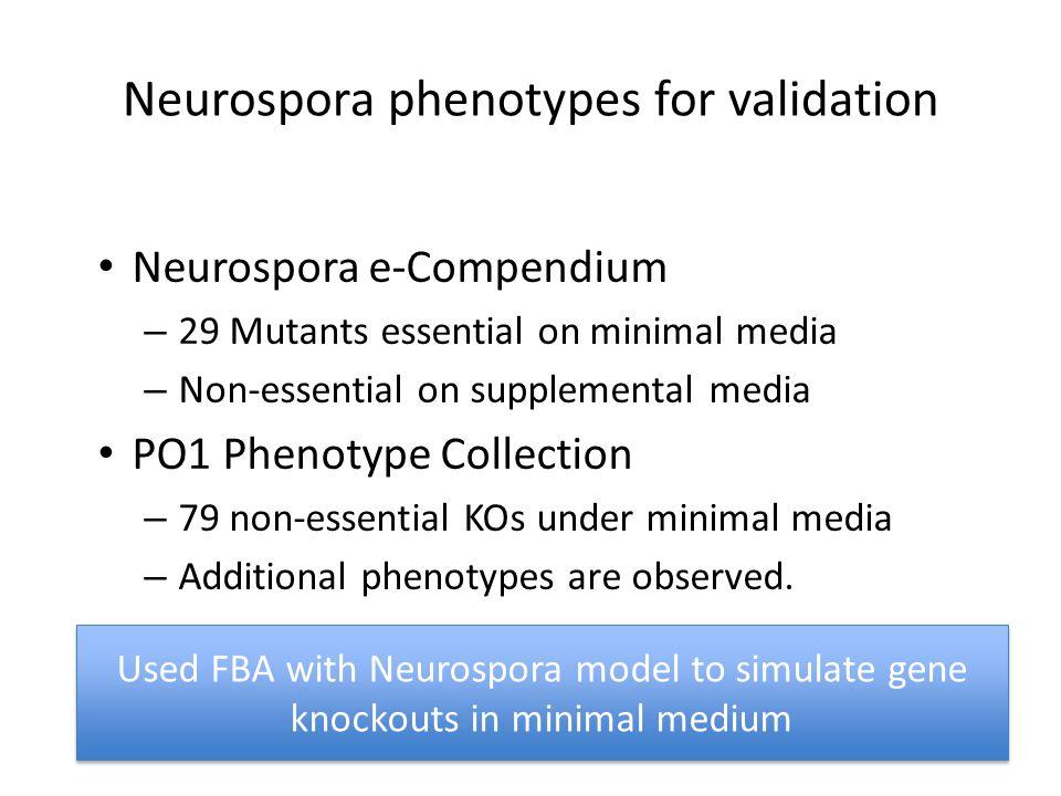 Neurospora phenotypes for validation Neurospora e-Compendium – 29 Mutants essential on minimal media – Non-essential on supplemental media PO1 Phenotype Collection – 79 non-essential KOs under minimal media – Additional phenotypes are observed.